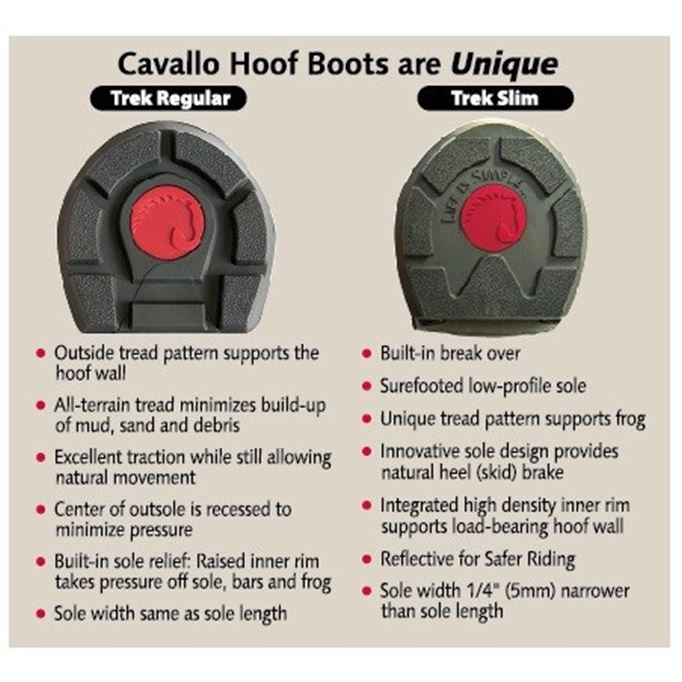 Cavallo Trek Hoof Boot (Regular and Slim ). Share this product  fd37a8f2ac